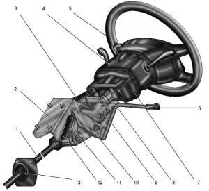 Руль и его составные части
