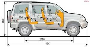 Обустройство автомобиля