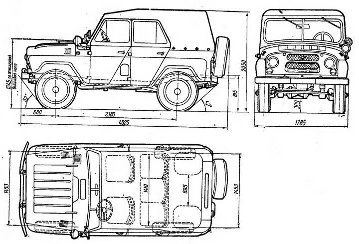 Параметры машины