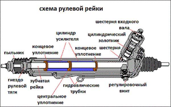 Схема карбюратора К126Н