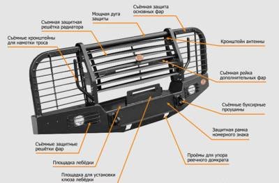 Чертеж силового бампера на уаз хантер