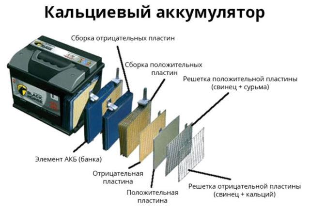 кальциевый аккумулятор